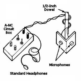 Building Noise Canceling HeadphonesElectronics DIY