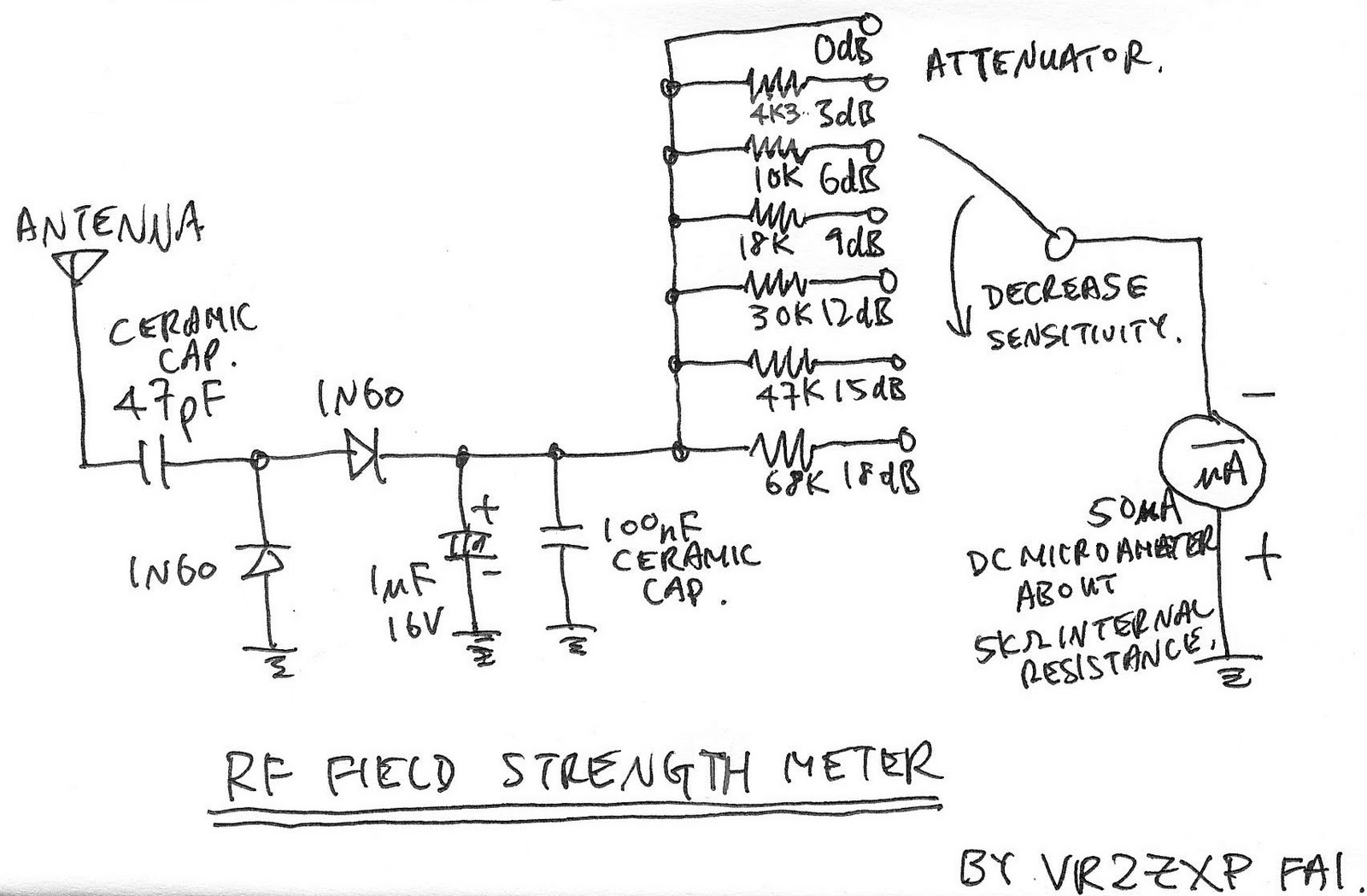 rf field strength meter with attenuator up to 200 mhz