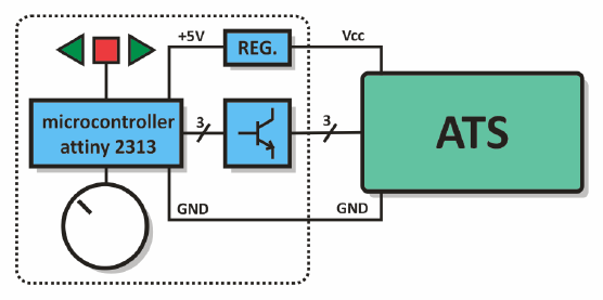 Block_Diagram encoder for ats transceivers rotary encoder wiring diagram at reclaimingppi.co