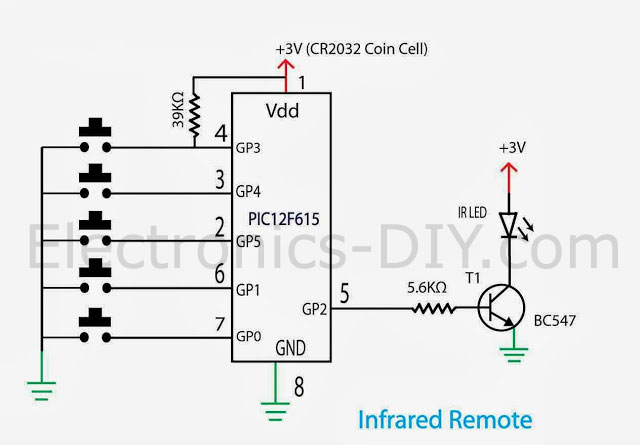 Infrared Remote Control with Microcontroller