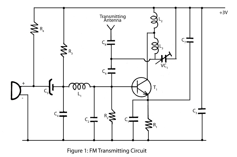 100m simple fm transmitter rh electronics diy com FM Radio Antenna Schematic FM Transmitter Circuit Board