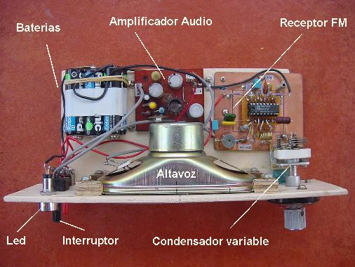 Simple Am Radio Receiver Circuit And Explanation Electronic Circuits