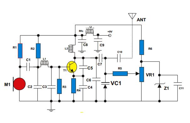 Vhf Fm Transmitter on Colpitts Oscillator Design