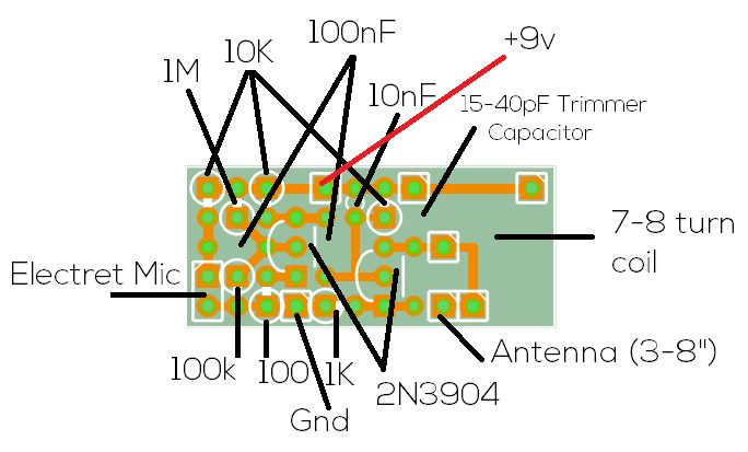 mini fm radio broadcast transmitter rh electronics diy com FM Radio Transmitter Antenna FM Radio Transmitter Antenna