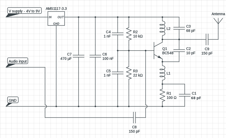 Stable Fm Transmitter Circuit Diagram - Wiring Diagram Features