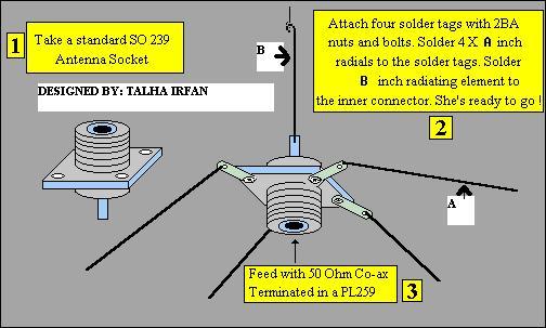 antenna | fahriemjeblog