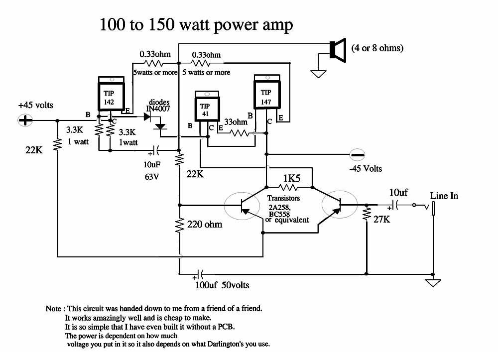Cheap 100 to 150 Watt Amp