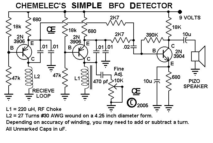 A Simple Bfo Metal Detector