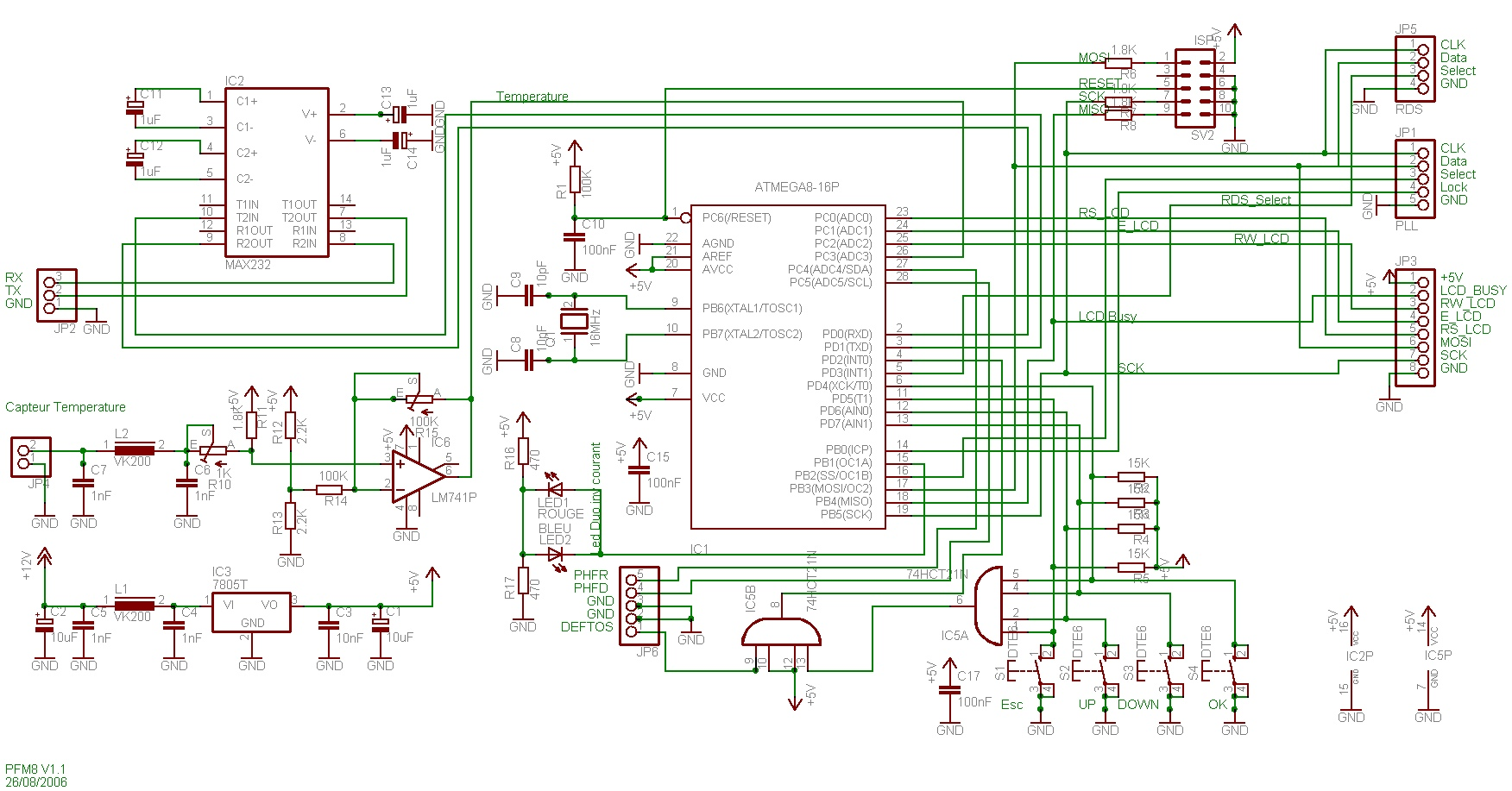 11m Frequency Chart : Frequency meter schematic digital counter