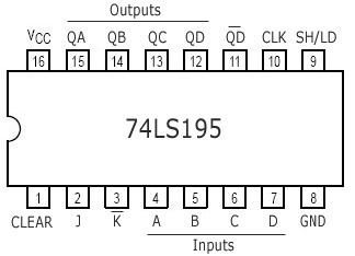 74HC595 Serial Shift Register further Datasheets furthermore Johnson Digital Counter Circuit Diagram further Devices moreover M74HC32. on nand gate datasheet