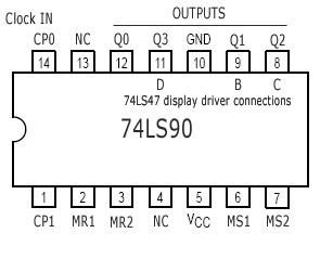 74LS Datasheets