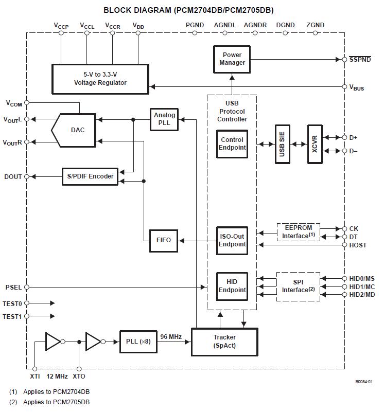 Hero honda glamour wiring diagram best wiring diagram 2017 hero honda splendor electrical wiring diagram schematics and swarovskicordoba Images