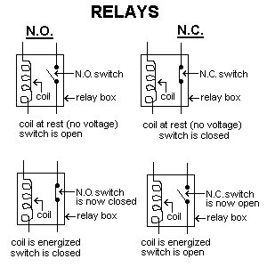 110VAC Relays vs Solid State