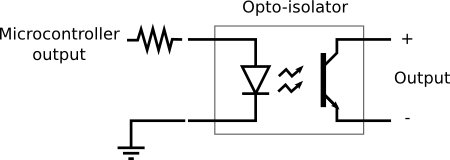 Admirable Using An Optocoupler Wiring Cloud Oideiuggs Outletorg