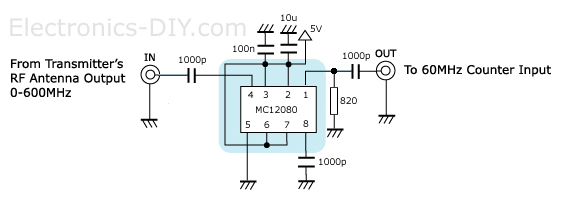 MC12080 prescaler for 60MHz Counter kit