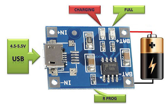 1A Micro USB LIPO Battery Charger