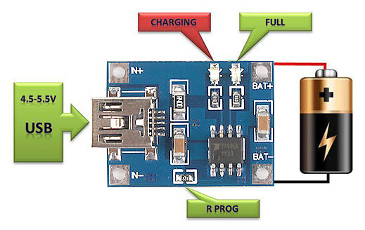 1A USB LIPO Battery Charger