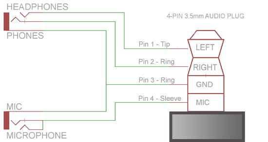 on Iphone Headphone Jack Wiring Diagram