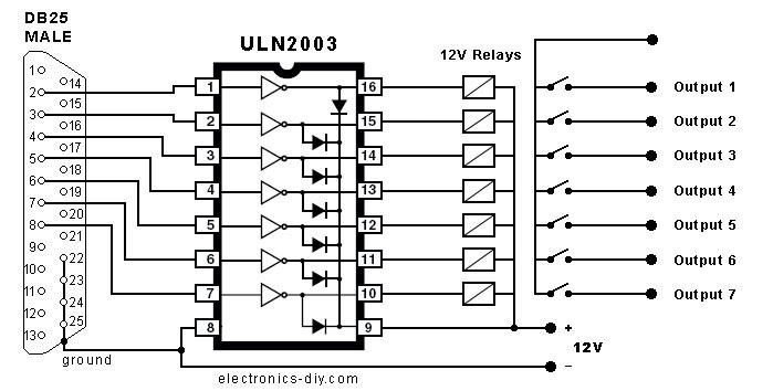 parallel port controller